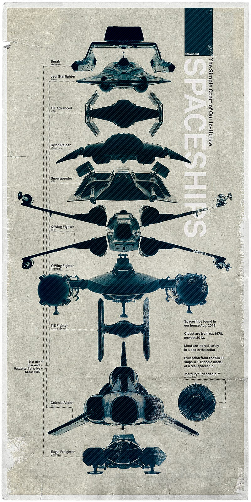 I Want This Toy Star Fighter Poster