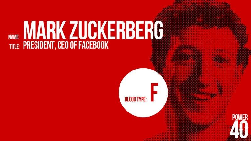↓ 12. Mark Zuckerberg, Founder of Facebook