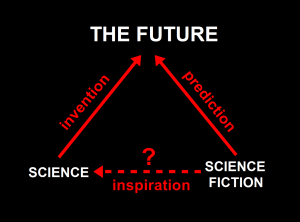 Can Futurists Change The Future?