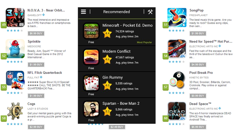 The Google Play Store is a Mess. Hooked Can Help.