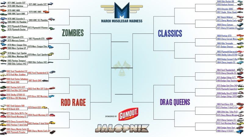 March Muscle Car Madness: Round One, Day Two