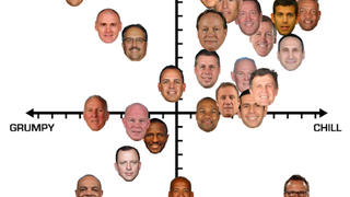 Some important NBA analytics here: if each head coach were a dad, would they be a cool dad or a lame dad?