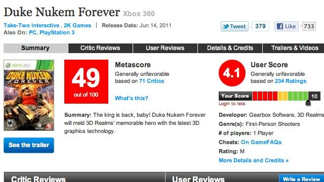 Metacritic Calls on Writers to Review More Shitty Games