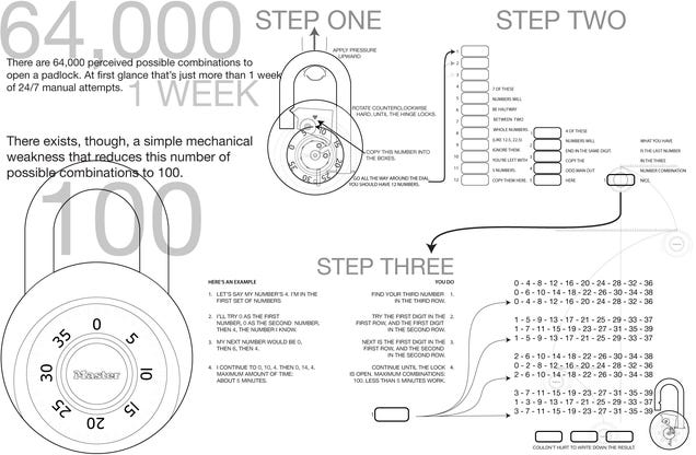 locksport international guide to lockpicking