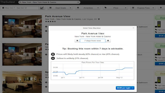 TheSuitest Predicts the Best Time to Book Your Hotel Stay
