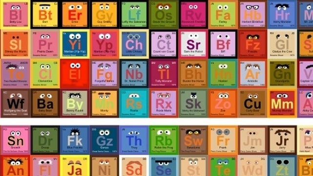All hail the Periodic Table of Muppets