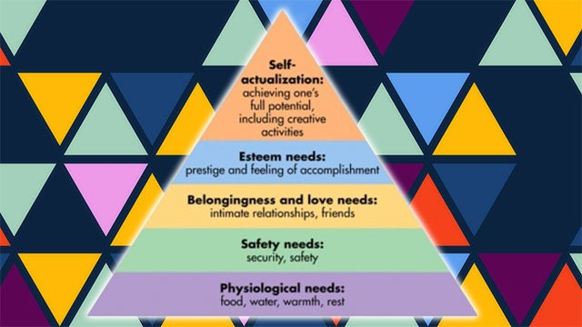 Employ Maslow's Hierarchy of Needs to Be More Persuasive