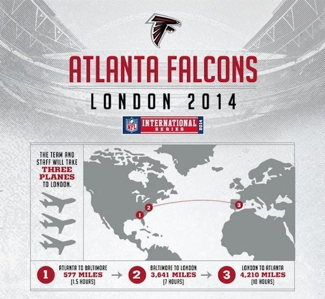 Graphic: The Atlanta Falcons Don't Know Where London Is