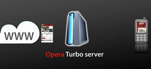 Opera 9.7 Beta Brings Turbo Mode to Windows Mobile Phones