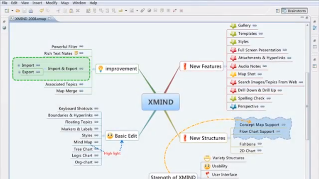 Most Popular Mind Mapping Tool: Xmind