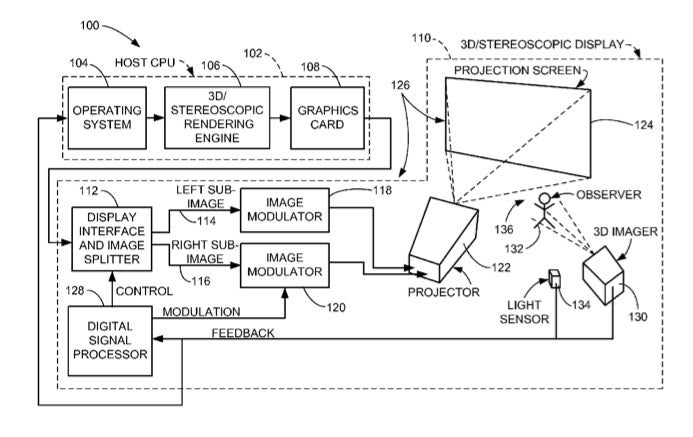 Apple's Patent for Holographic, Multitouchable 3D Interfaces (Without Stupid Glasses)