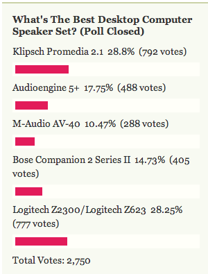 Most Popular Desktop Computer Speakers: Klipsch Promedia 2.1