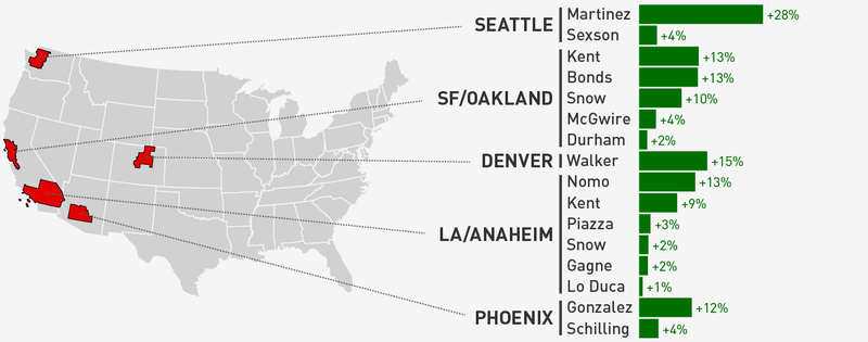 Maps: Which Of Our Readers Were The Biggest Homers In The HOF Vote?