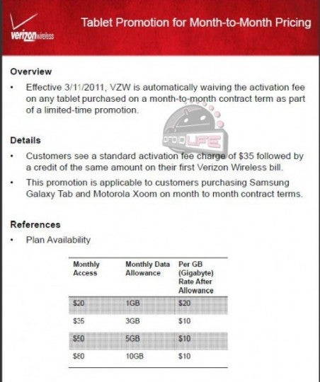 Verizon's Done Charging $35 Android Tablet Activation Fees