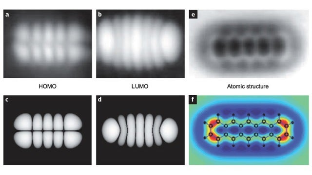 Fascinating First-Ever Images of an Electron In Orbit