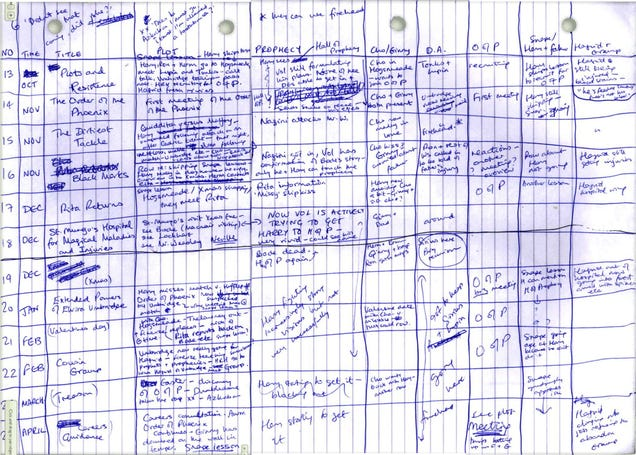 J.K. Rowling's Hand-Written Outline For Harry Potter Book 5 Is Amazing
