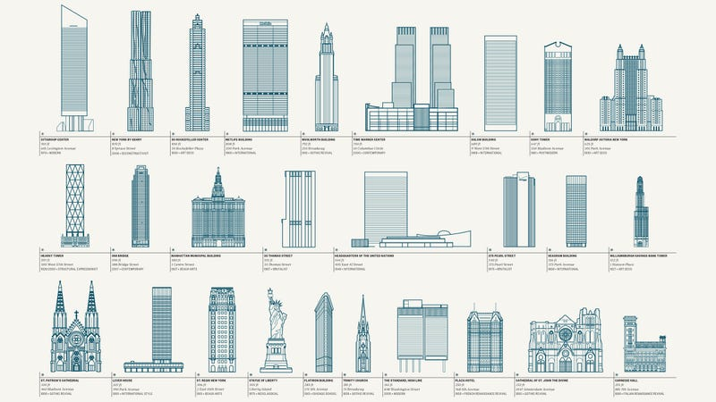 take a tour of new york city s best architecture in one image