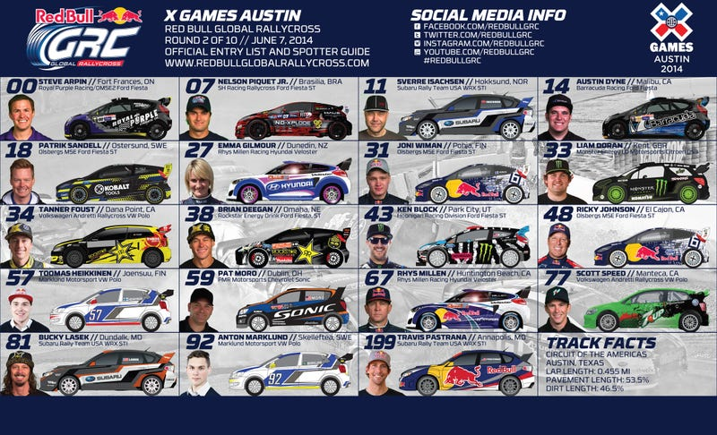This Is Your X Games Global RallyCross Spotter's Guide