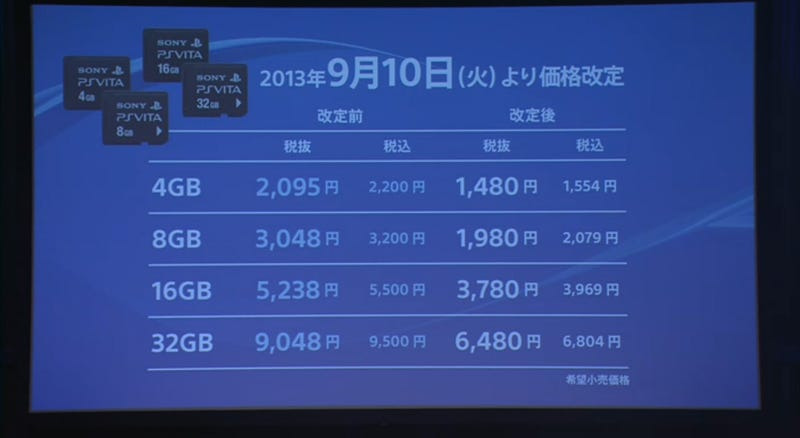 In Japan, the Vita is Getting a Brand New 64GB Memory Card