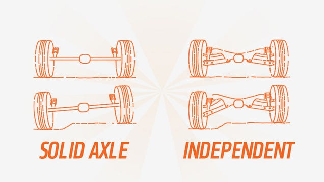The One Tweak To The 2015 Ford Mustang That Will Change 1476575767on 2015 Ford Mustang Rear Suspension