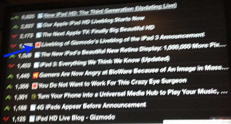 Liveblog of Gizmodo's Liveblog of the iPad 3 Announcement A Post Making Fun of My Co-Workers by the Minute [Booger]