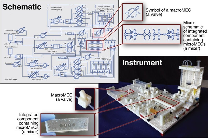 LEGO-Like Blocks Let Scientists Custom Build Their Own Tools
