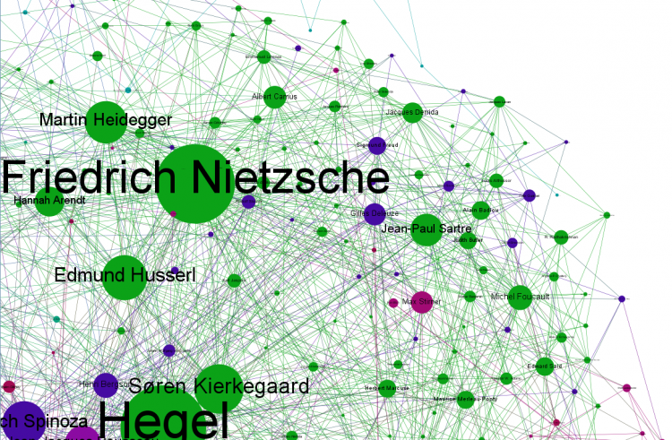 The complete history of philosophy visualized in one graph