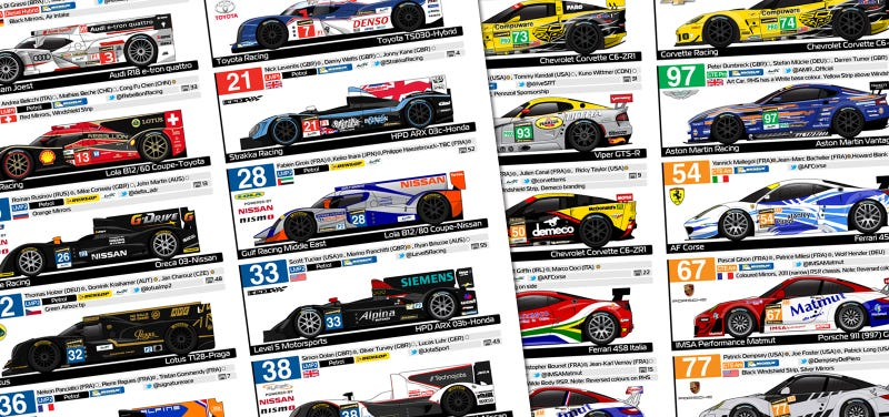 Identify Every Car At The 24 Hours Of Le Mans With This Spotter Guide