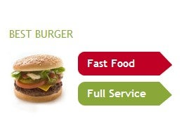 Find the Best Tasting Burgers at Fast Food and Restaurant Chains