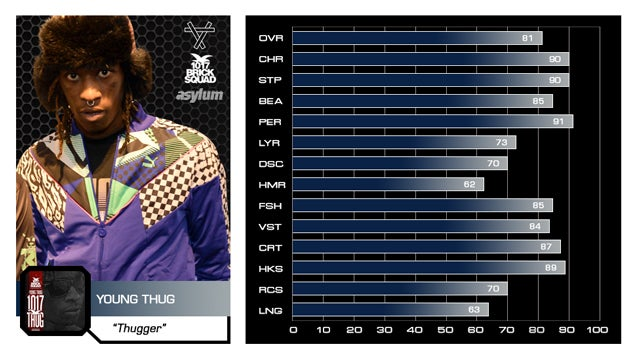 Keep It 100: We Rated Rappers On The Madden Scale
