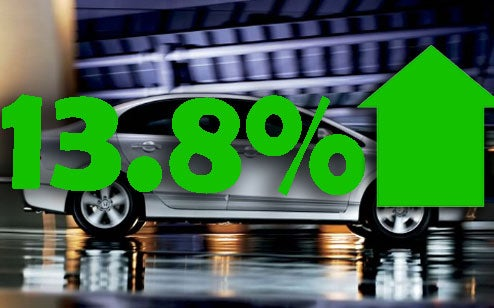 Car Industry Carnage: US Auto Sales Down 18.8% For June