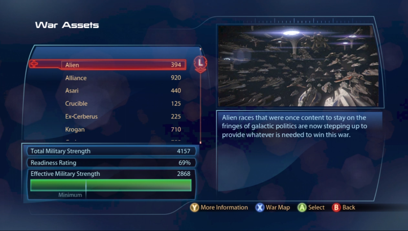 Last-Gen Zeroes: Mass Effect 3 (Not the Ending)