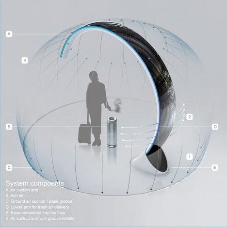 "Smoking Booth Concept Uses ""Wall"" of Air to Make Smokers Feel Like Real People"