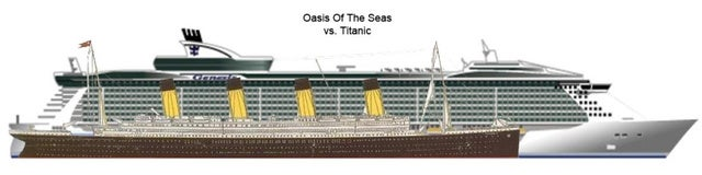The Titanic was ridiculously tiny compared to modern cruise ships