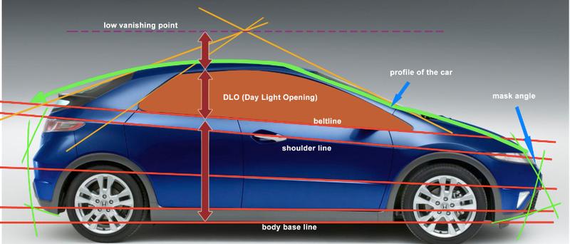 Monotony Motors: Why today's cars all look alike.