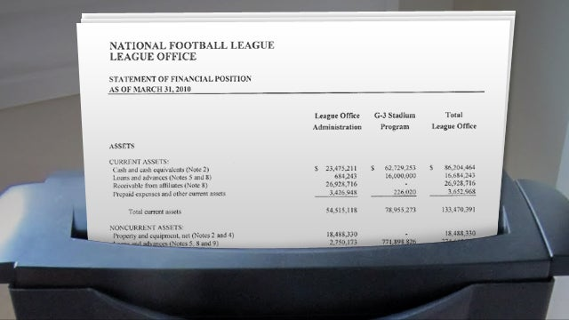 Exclusive: We've Obtained Audited Financials For The NFL League Office