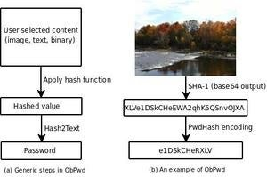 ObPwd Generates Secure Passwords from Web Images and Text