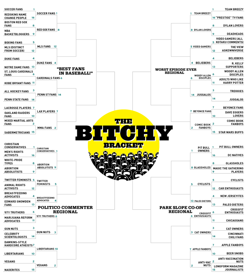 Who Will Be The Bitchy Cinderella? Round 2 Of The Bitchy Bracket Begins