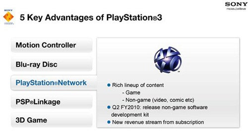 PlayStation 3's PSN Will Get Premium Level Pay Subscription in 2010