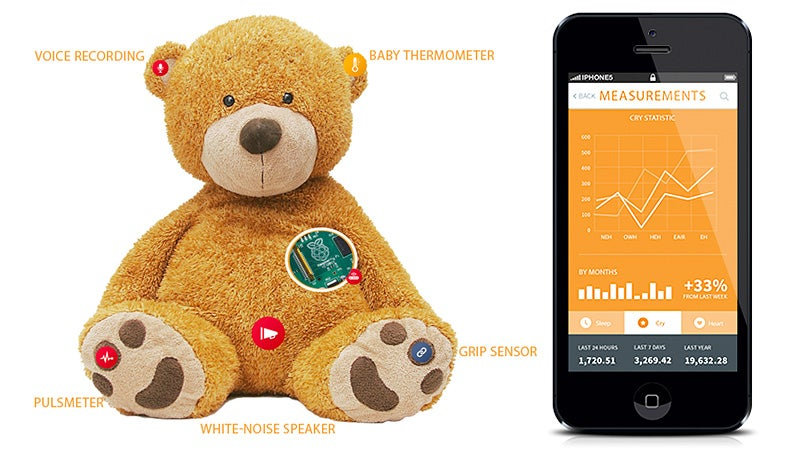 A Sensor-Packed Teddy Bear That Keeps an Eye On Your Baby