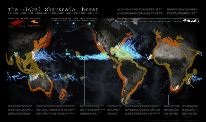 No, but seriously. If sharknadoes were real, where would they strike?