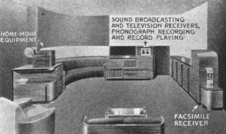 A Brief History of Tomorrow's High-Tech Living Room