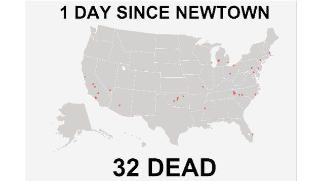 Gun Deaths Continue Since Newtown