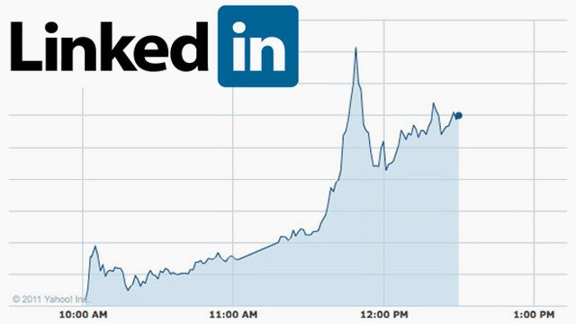 LinkedIn's Monster IPO Is Terrifying