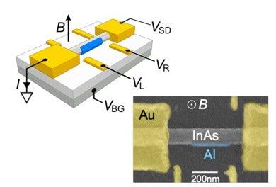 Physicists Create 'Pseudo-Particles' for Error-Free Quantum Computing