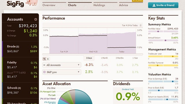 SigFig Is a Powerful Investment Tracker and Portfolio Advisor (and We've Got Invites)