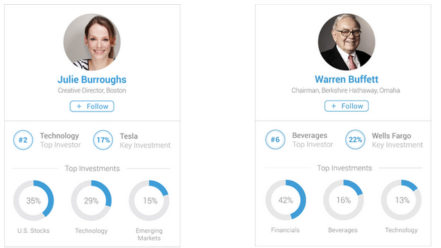 Openfolio Compares Your Portfolio With Other Investors'