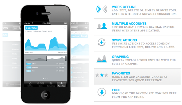 Daytum for iPhone Visualizes Your Personal Daily Data