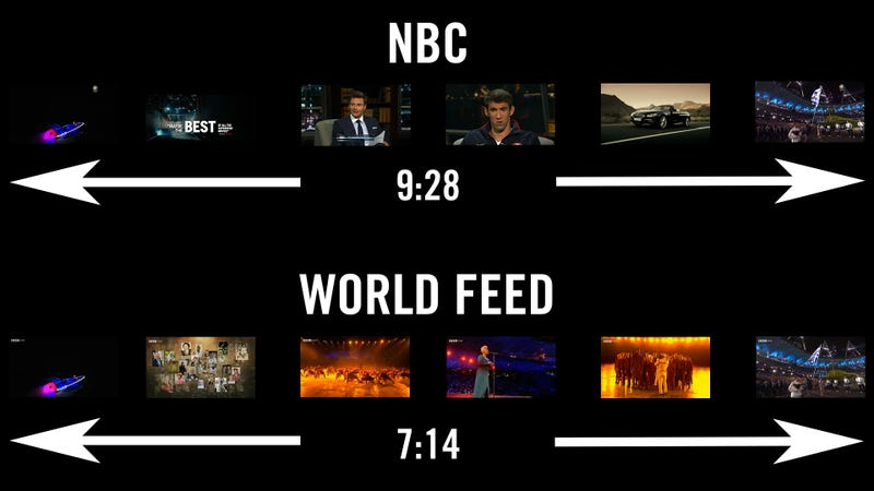 NBC Says They Cut Memorial Tribute To Save Time, But They Replaced It With Something Two Minutes Longer