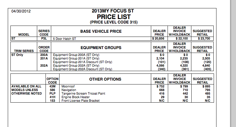 The Ford Focus ST Will Cost $24,495